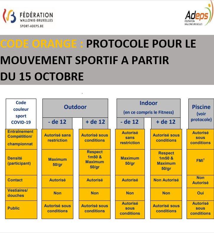 CODE ORANGE : PROTOCOLE POUR LE MOUVEMENT SPORTIF A PARTIR DU 15 OCTOBRE